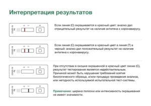Экcпресс-тест Covid 19 BIOCREDIT AG Repigen - антиген 20 шт. BIOCREDIT Корея